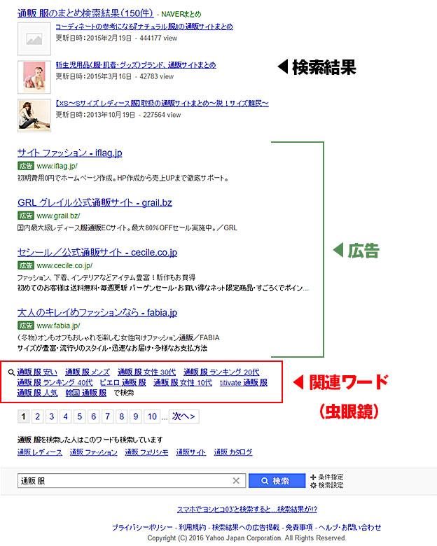 Yahoo!関連ワード(虫眼鏡)